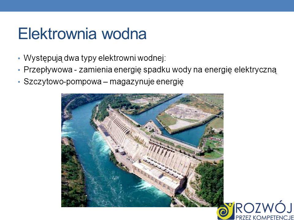 Elektrownia wodna Występują dwa typy elektrowni wodnej: Przepływowa - zamienia energię spadku wody na energię elektryczną Szczytowo-pompowa – magazynu