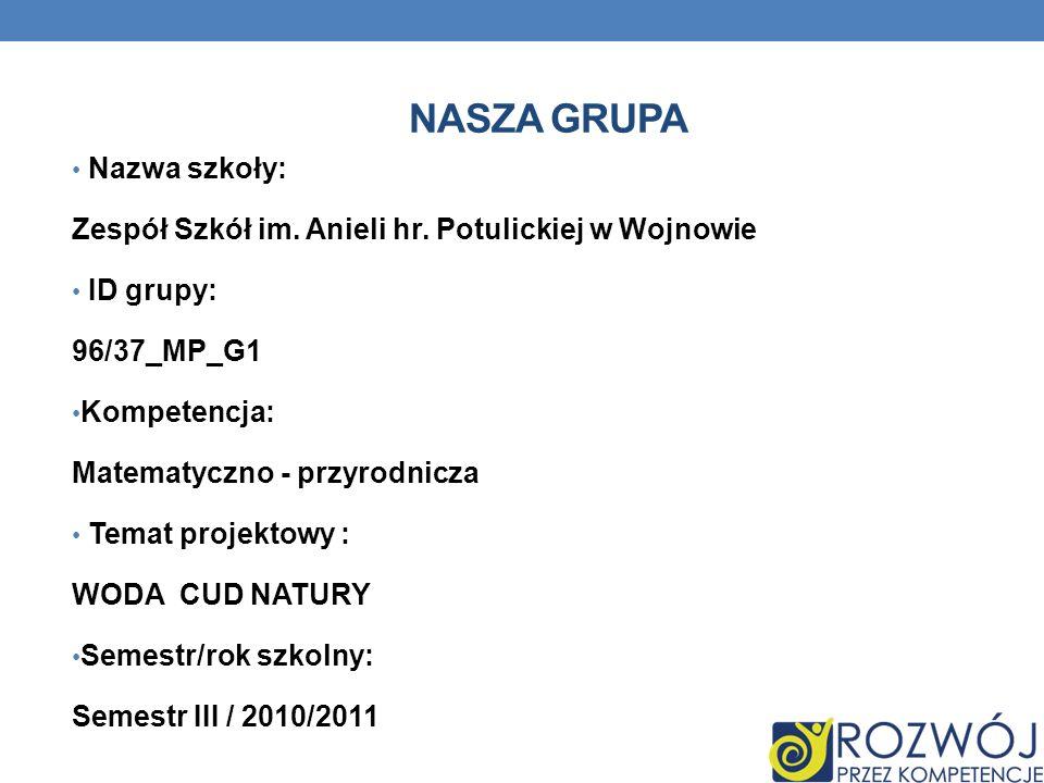 ZANIECZYSZCZENIA RZEK W POLSCE Stan czystości rzek polskich od lat ulega pogorszeniu.
