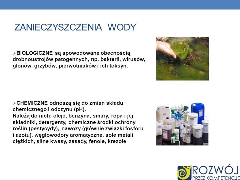 ZANIECZYSZCZENIA WODY BIOLOGICZNE są spowodowane obecnością drobnoustrojów patogennych, np.
