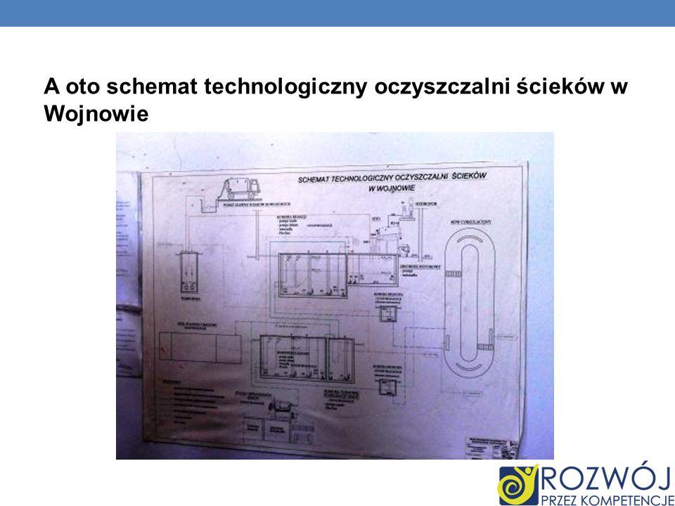 A oto schemat technologiczny oczyszczalni ścieków w Wojnowie