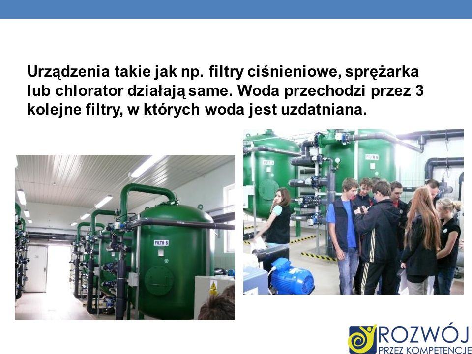 Urządzenia takie jak np.filtry ciśnieniowe, sprężarka lub chlorator działają same.