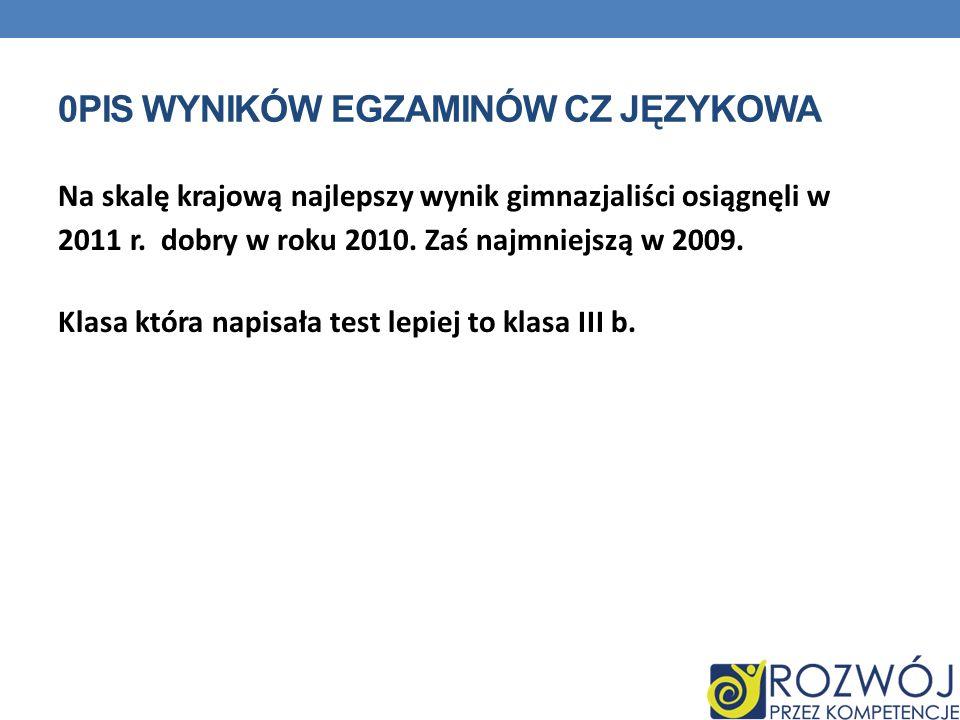 0PIS WYNIKÓW EGZAMINÓW CZ JĘZYKOWA Na skalę krajową najlepszy wynik gimnazjaliści osiągnęli w 2011 r. dobry w roku 2010. Zaś najmniejszą w 2009. Klasa