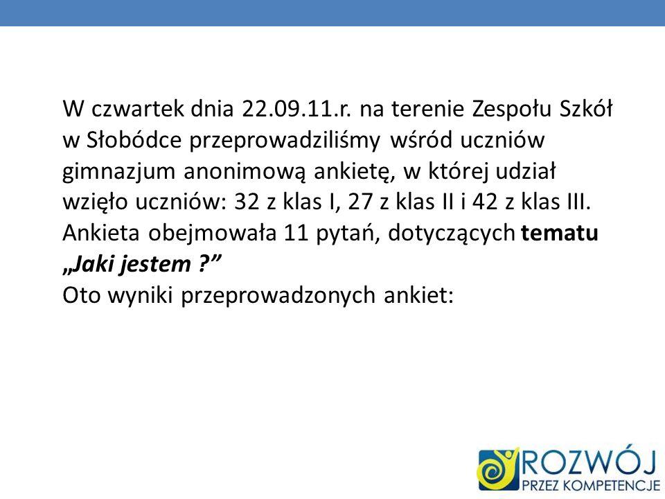 W czwartek dnia 22.09.11.r. na terenie Zespołu Szkół w Słobódce przeprowadziliśmy wśród uczniów gimnazjum anonimową ankietę, w której udział wzięło uc