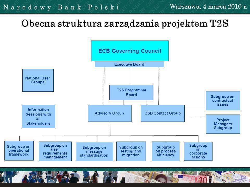 2 Obecna struktura zarządzania projektem T2S Warszawa, 4 marca 2010 r.