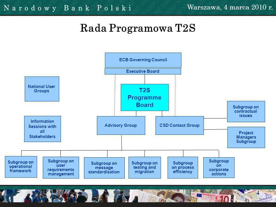 15 Sub-group Operational Framework Podgrupa Ram Operacyjnych (SGOF) przygotowuje ramy operacyjne T2S, które mają określać zakres współdziałania pomiędzy wszystkimi podmiotami aktywnymi w T2S (T2S Actors), zwłaszcza: 1.T2S Operator (np.