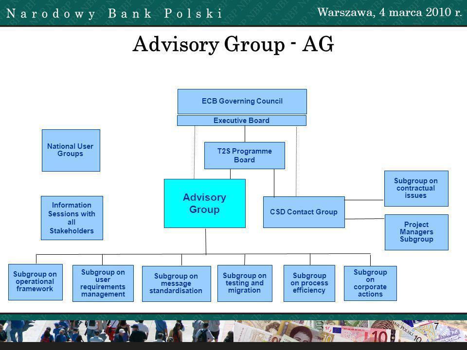 8 Advisory Group - AG AG jest ciałem doradczym, raportującym w zakresie zagadnień T2S bezpośrednio do ciał decyzyjnych EBC.