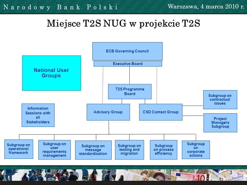 3 Maciej Szymański Warszawa, 4 marca 2010 r. Subgroup on user requirements management National User Groups Advisory Group Subgroup on message standard
