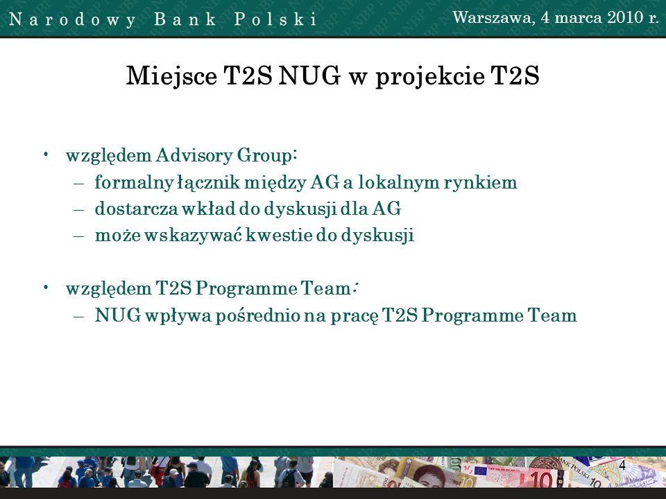 4 Warszawa, 4 marca 2010 r. względem Advisory Group: –formalny łącznik między AG a lokalnym rynkiem –dostarcza wkład do dyskusji dla AG –może wskazywa