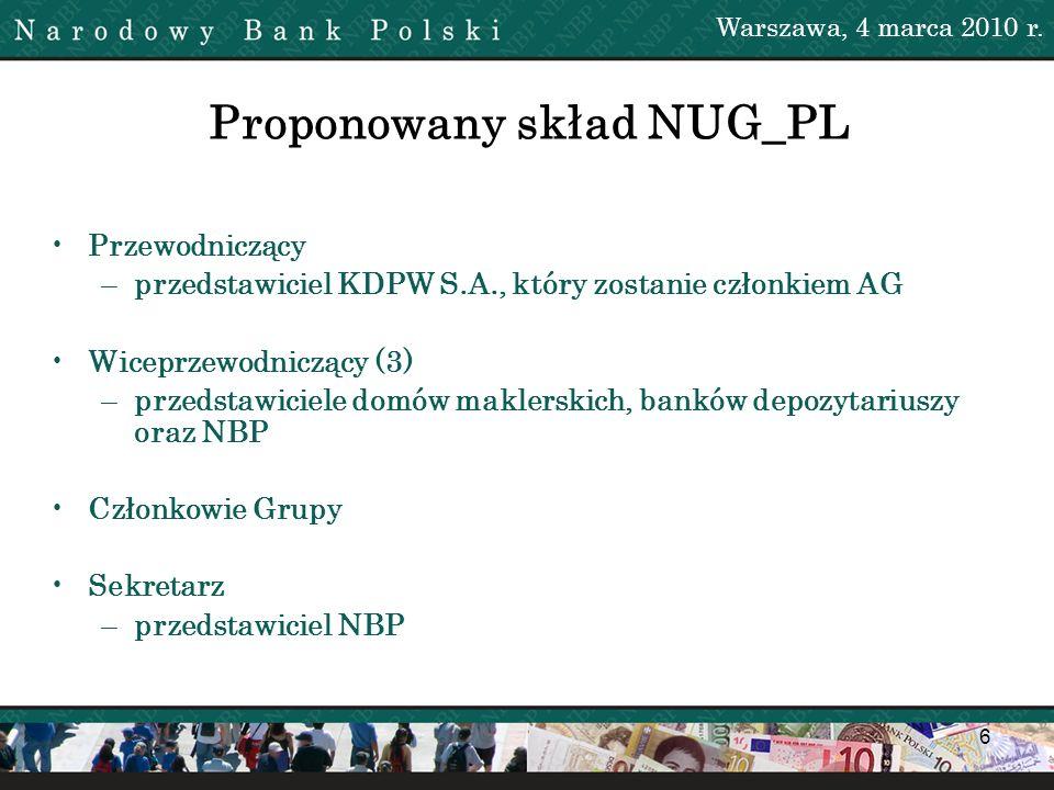 6 Proponowany skład NUG_PL Przewodniczący –przedstawiciel KDPW S.A., który zostanie członkiem AG Wiceprzewodniczący (3) –przedstawiciele domów maklers