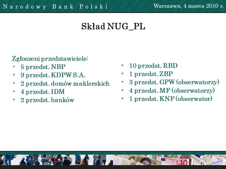 8 Zadania NUG_PL Krajowa Grupa Użytkowników T2S została powołana w celu: formułowania jednolitego stanowiska polskiego rynku kapitałowego w zakresie prac nad T2S umożliwienia udziału polskiego rynku kapitałowego w projekcie T2S i dostosowania T2S do jego potrzeb wspieranie członka AG reprezentującego rynek polski uniknięcia sytuacji, w której T2S działa w oderwaniu od uwarunkowań krajowych identyfikacji barier dla uruchomienia T2S w Polsce Warszawa, 4 marca 2010 r.