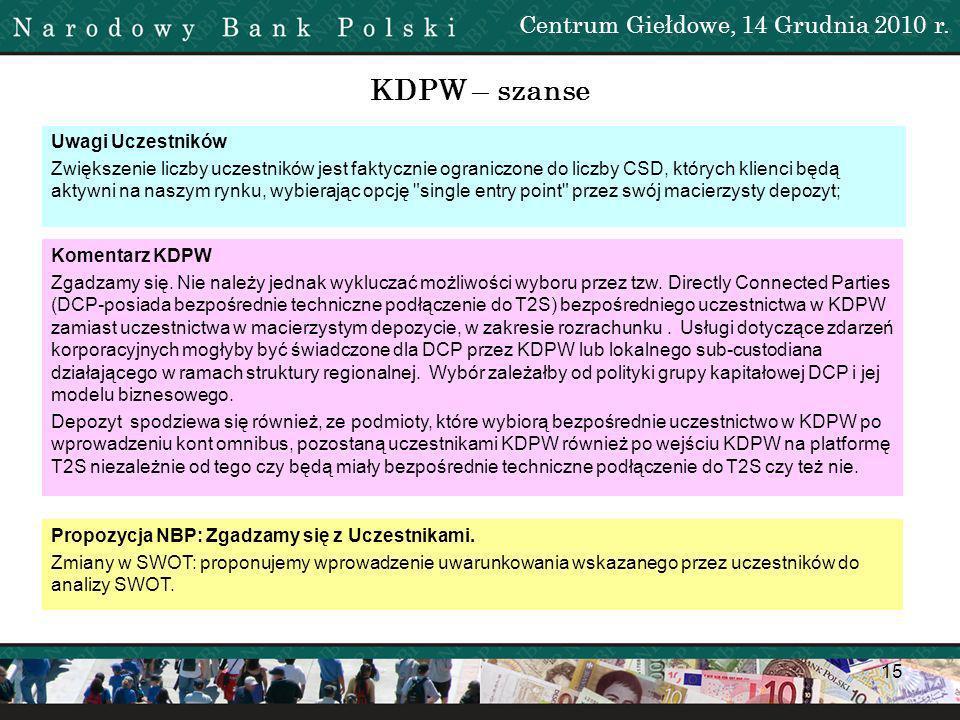 16 KDPW – szanse Uwagi Uczestników Możliwość pośrednictwa KDPW dla CSD z regionu, które nie przystąpią do T2S - prawdziwe w sytuacji gdyby mniejsze depozyty z krajów, które obecnie nie są w strefie Euro, miały nie wejść do T2S ze swoimi walutami narodowymi.