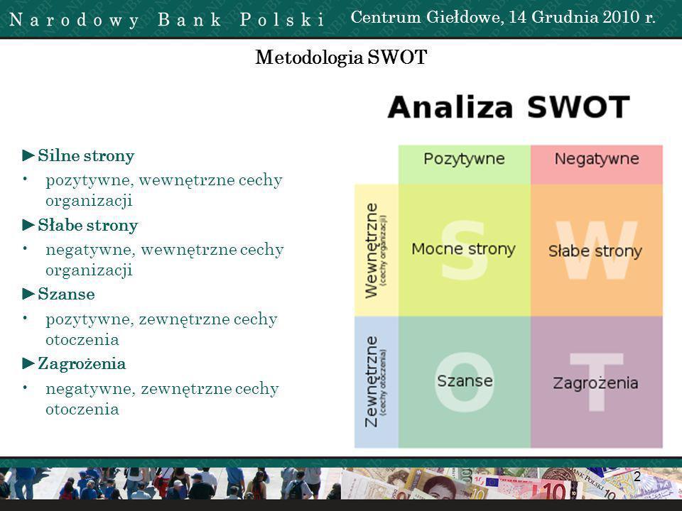 2 Metodologia SWOT Silne strony pozytywne, wewnętrzne cechy organizacji Słabe strony negatywne, wewnętrzne cechy organizacji Szanse pozytywne, zewnętr