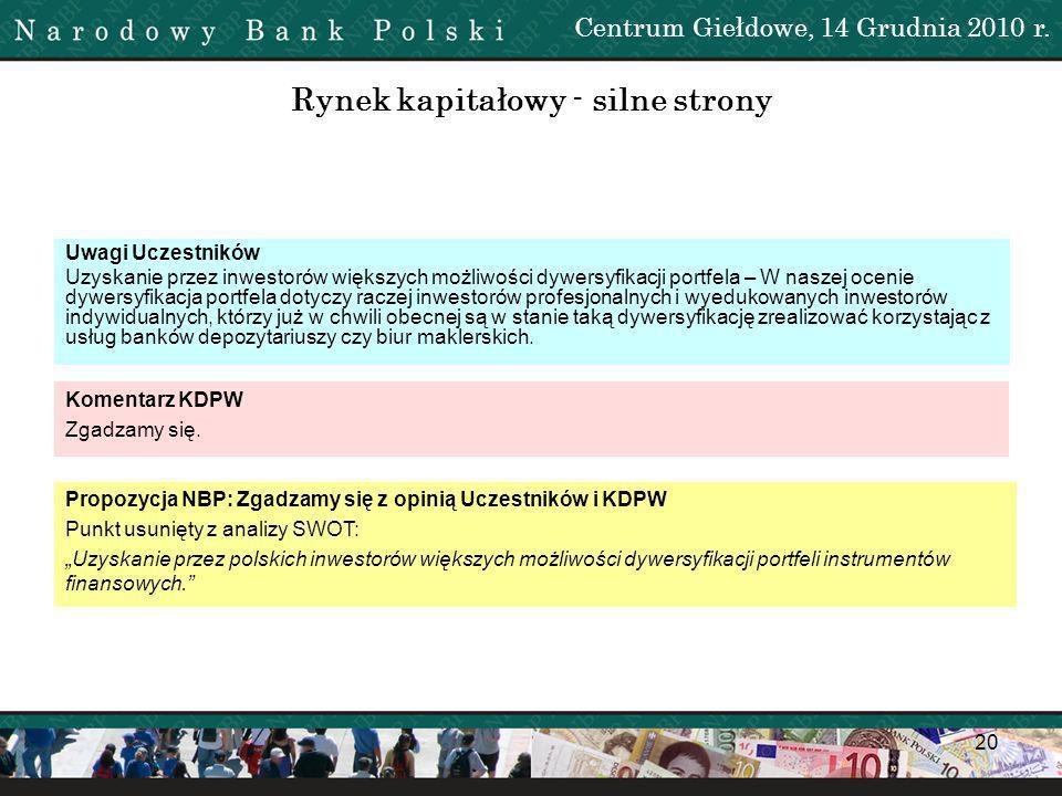 21 Propozycja NBP: Zgadzamy się z KDPW Brak zmian w analizie SWOT.