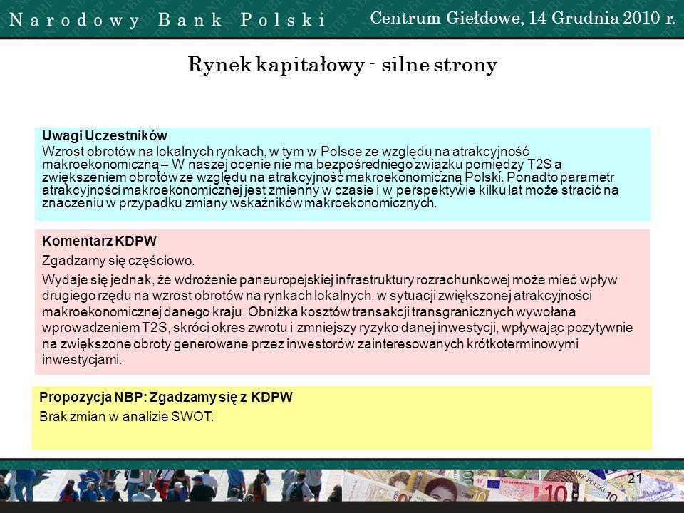 22 Propozycja NBP: Zgadzamy się z KDPW Proponujemy przeniesienie uwarunkowania do szans.