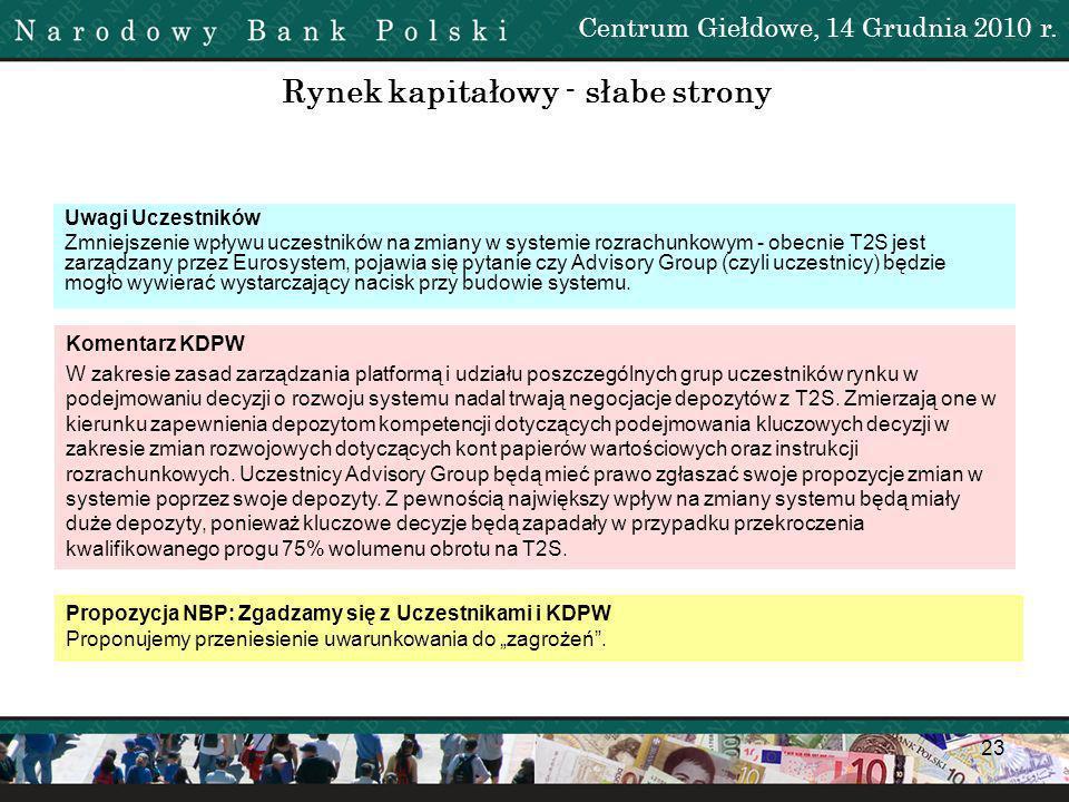 24 Propozycja NBP: Zgadzamy się z Uczestnikami i z KDPW Wprowadzono zapis: Możliwa konieczność konkurowania banków depozytariuszy z KDPW S.A.