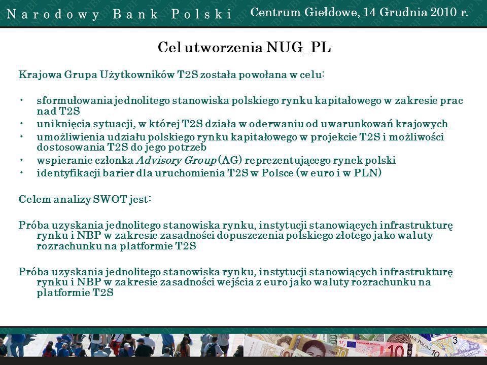 4 Centrum Giełdowe, 14 Grudnia 2010 r.Decyzja Zarządu NBP z dnia 4 listopada 2011 r.