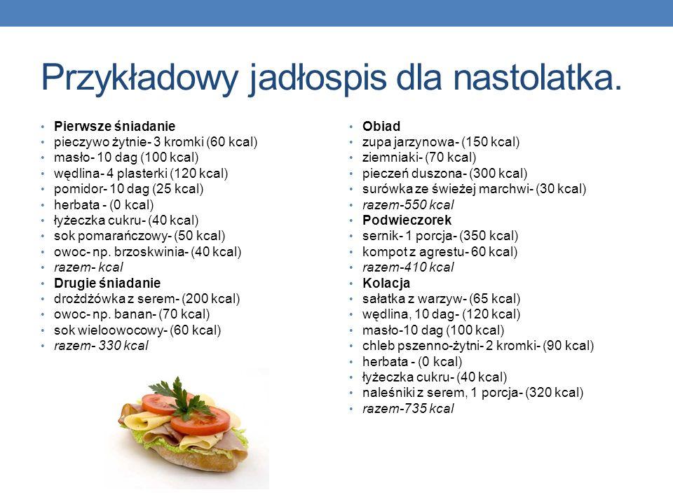 Przykładowy jadłospis dla nastolatka. Pierwsze śniadanie pieczywo żytnie- 3 kromki (60 kcal) masło- 10 dag (100 kcal) wędlina- 4 plasterki (120 kcal)