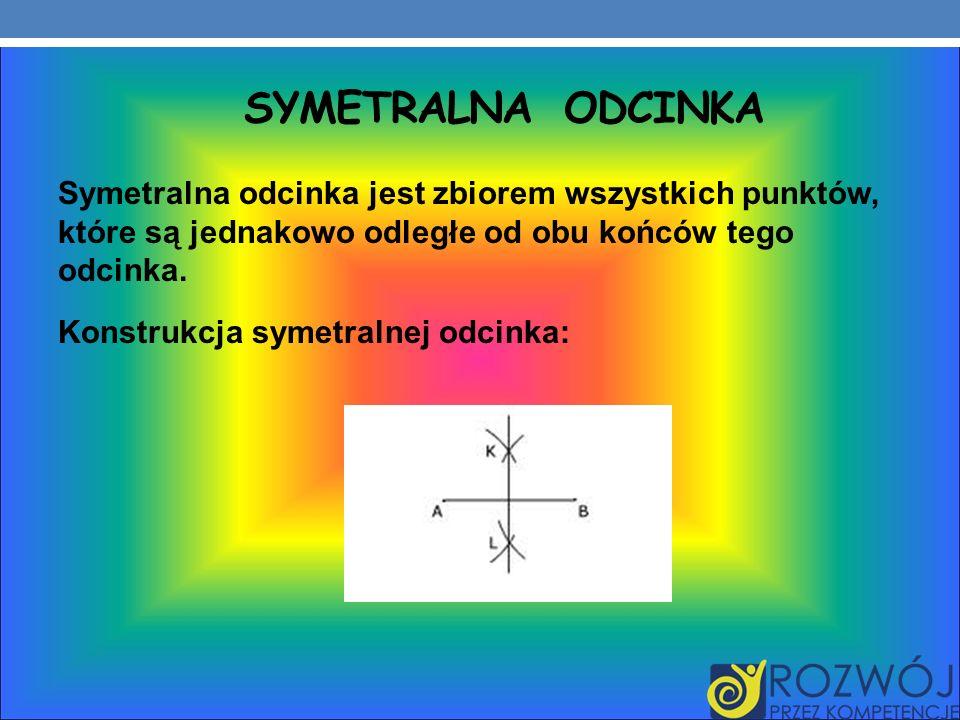 SYMETRALNA ODCINKA Symetralna odcinka jest zbiorem wszystkich punktów, które są jednakowo odległe od obu końców tego odcinka.