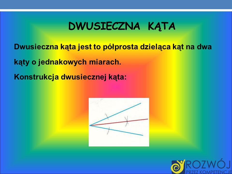 DWUSIECZNA KĄTA Dwusieczna kąta jest to półprosta dzieląca kąt na dwa kąty o jednakowych miarach.
