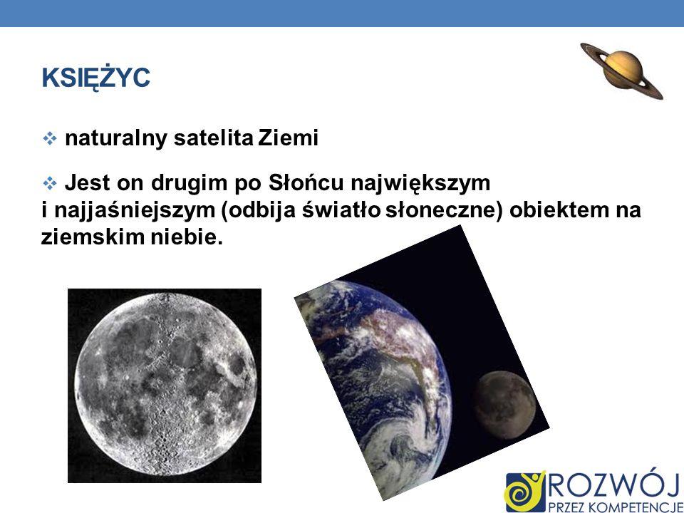 KSIĘŻYC naturalny satelita Ziemi Jest on drugim po Słońcu największym i najjaśniejszym (odbija światło słoneczne) obiektem na ziemskim niebie.