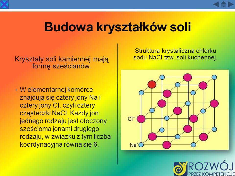 Budowa kryształków soli Struktura krystaliczna chlorku sodu NaCl tzw. soli kuchennej. W elementarnej komórce znajdują się cztery jony Na i cztery jony