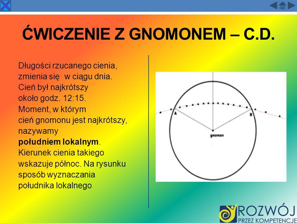 ĆWICZENIE Z GNOMONEM – C.D. Długości rzucanego cienia, zmienia się w ciągu dnia. Cień był najkrótszy około godz. 12:15. Moment, w którym cień gnomonu