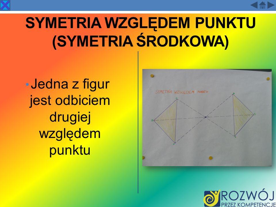 SYMETRIA WZGLĘDEM PUNKTU (SYMETRIA ŚRODKOWA) Jedna z figur jest odbiciem drugiej względem punktu