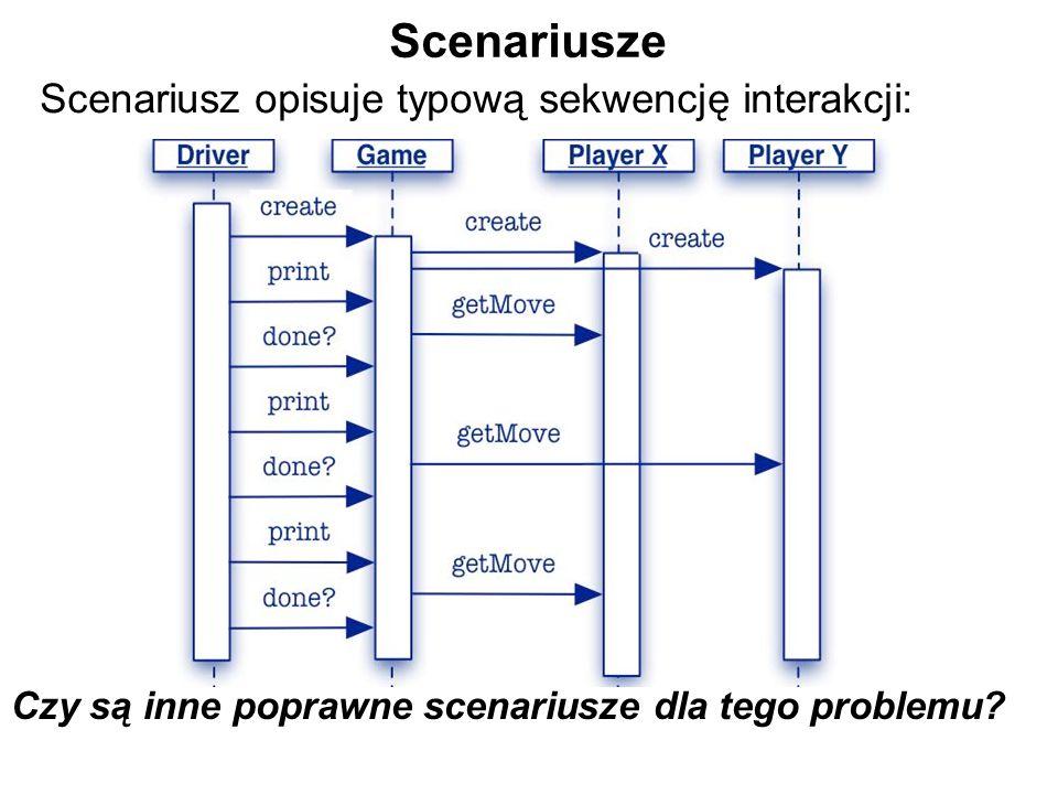 Scenariusze Scenariusz opisuje typową sekwencję interakcji: Czy są inne poprawne scenariusze dla tego problemu