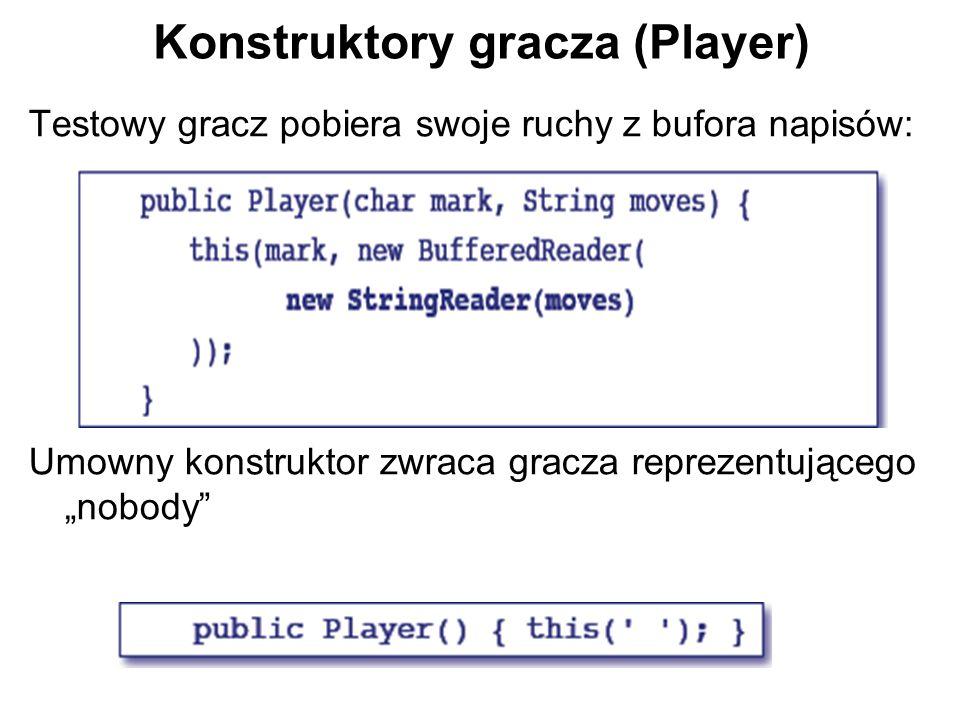 Konstruktory gracza (Player) Testowy gracz pobiera swoje ruchy z bufora napisów: Umowny konstruktor zwraca gracza reprezentującego nobody