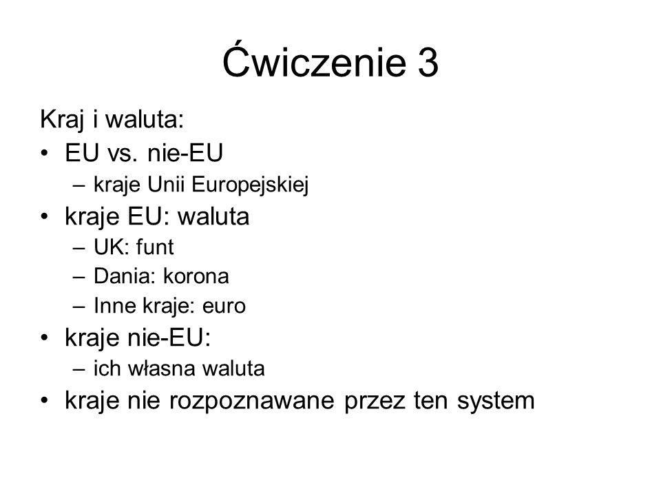 Ćwiczenie 3 Kraj i waluta: EU vs.