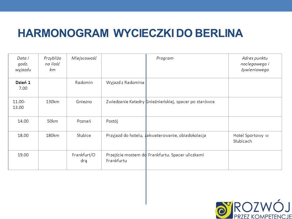 HARMONOGRAM WYCIECZKI DO BERLINA Data i godz. wyjazdu Przybliżo na ilość km MiejscowośćProgramAdres punktu noclegowego i żywieniowego Dzień 1 7.00 Rad