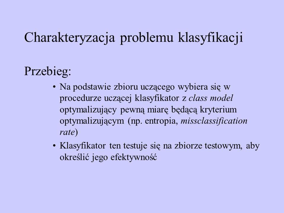 Charakteryzacja problemu klasyfikacji Przebieg: Na podstawie zbioru uczącego wybiera się w procedurze uczącej klasyfikator z class model optymalizując