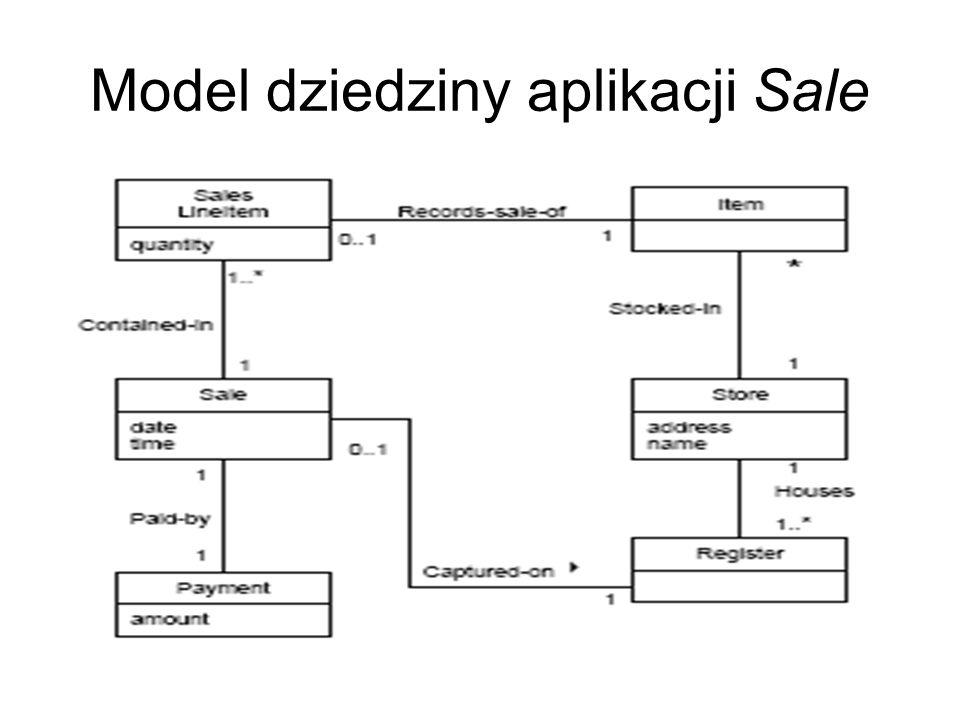 Model dziedziny aplikacji Sale