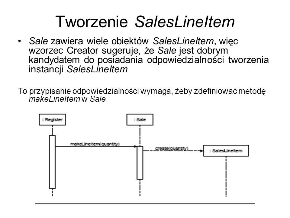 Tworzenie SalesLineItem Sale zawiera wiele obiektów SalesLineItem, więc wzorzec Creator sugeruje, że Sale jest dobrym kandydatem do posiadania odpowiedzialności tworzenia instancji SalesLineItem To przypisanie odpowiedzialności wymaga, żeby zdefiniować metodę makeLineItem w Sale