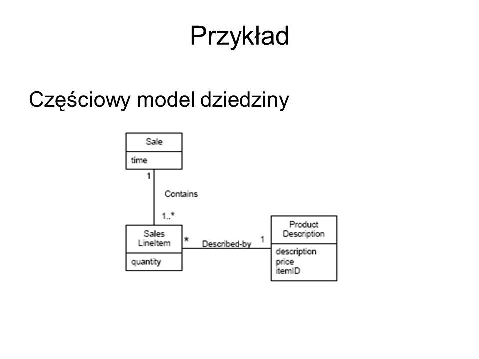 Przykład Częściowy model dziedziny