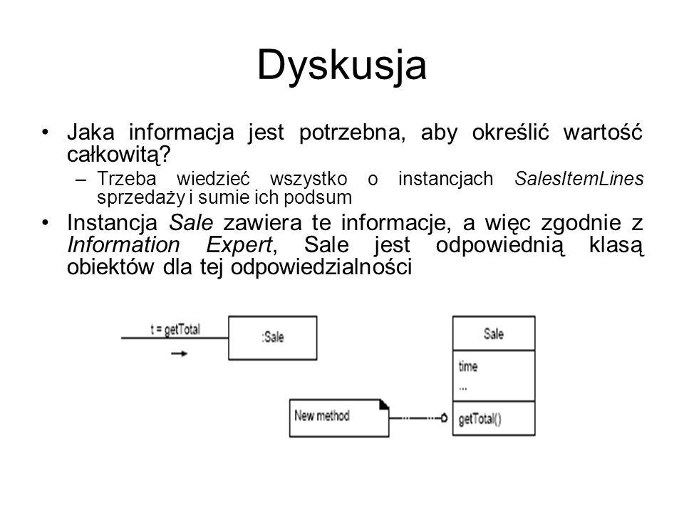 Dyskusja Jaka informacja jest potrzebna, aby określić wartość całkowitą.