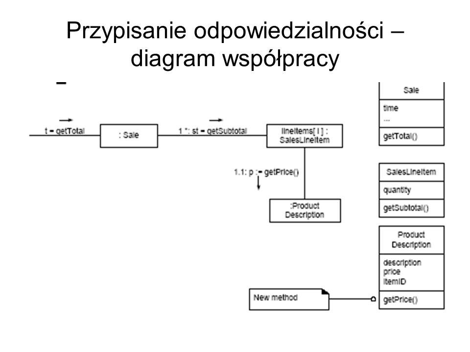 Przypisanie odpowiedzialności – diagram współpracy