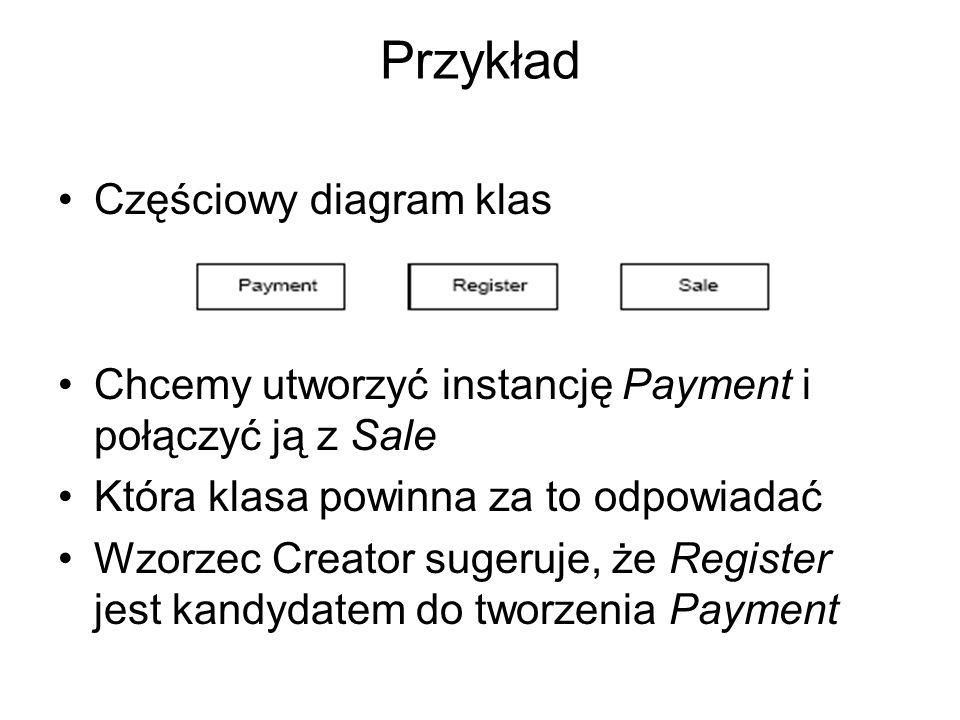 Przykład Częściowy diagram klas Chcemy utworzyć instancję Payment i połączyć ją z Sale Która klasa powinna za to odpowiadać Wzorzec Creator sugeruje, że Register jest kandydatem do tworzenia Payment