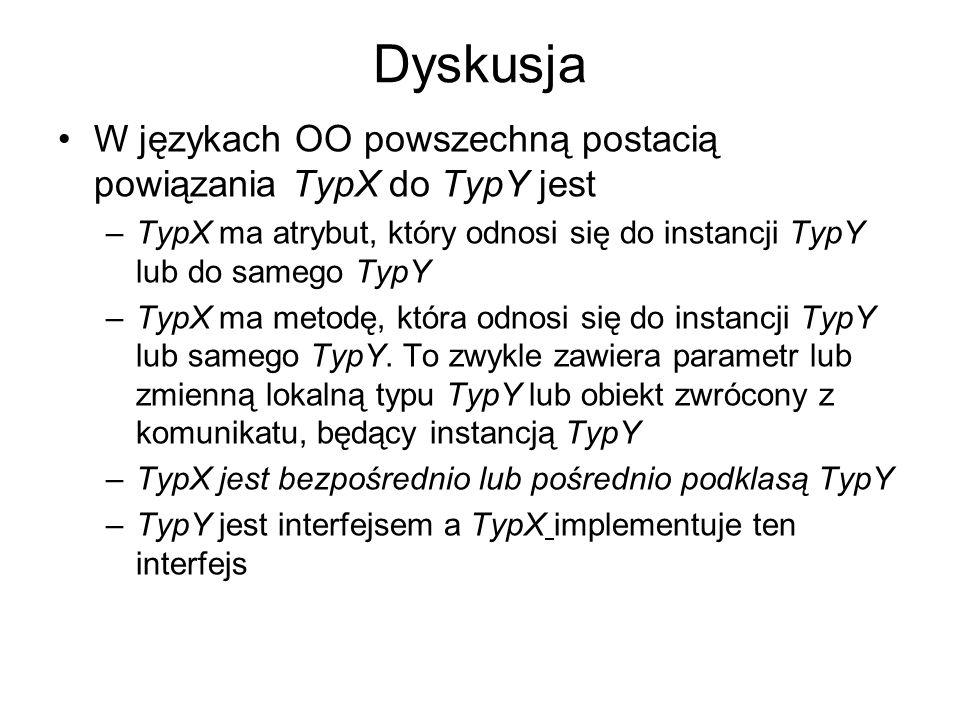 Dyskusja W językach OO powszechną postacią powiązania TypX do TypY jest –TypX ma atrybut, który odnosi się do instancji TypY lub do samego TypY –TypX ma metodę, która odnosi się do instancji TypY lub samego TypY.