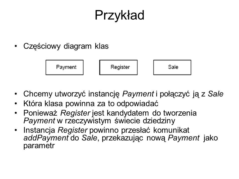Przykład Częściowy diagram klas Chcemy utworzyć instancję Payment i połączyć ją z Sale Która klasa powinna za to odpowiadać Ponieważ Register jest kandydatem do tworzenia Payment w rzeczywistym świecie dziedziny Instancja Register powinno przesłać komunikat addPayment do Sale, przekazując nową Payment jako parametr
