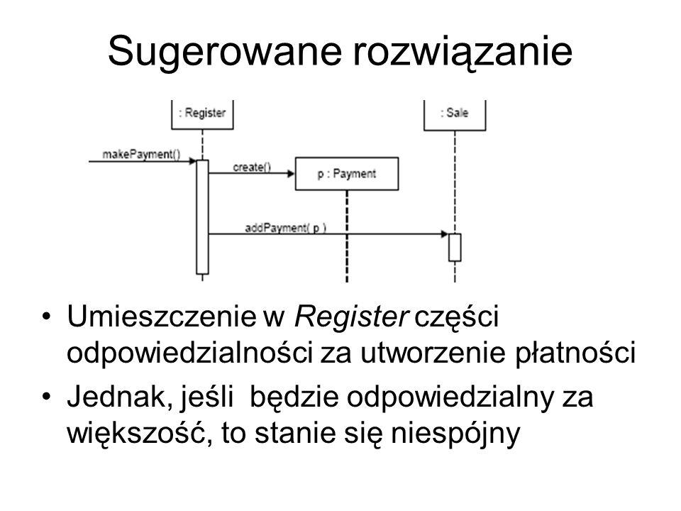 Sugerowane rozwiązanie Umieszczenie w Register części odpowiedzialności za utworzenie płatności Jednak, jeśli będzie odpowiedzialny za większość, to stanie się niespójny