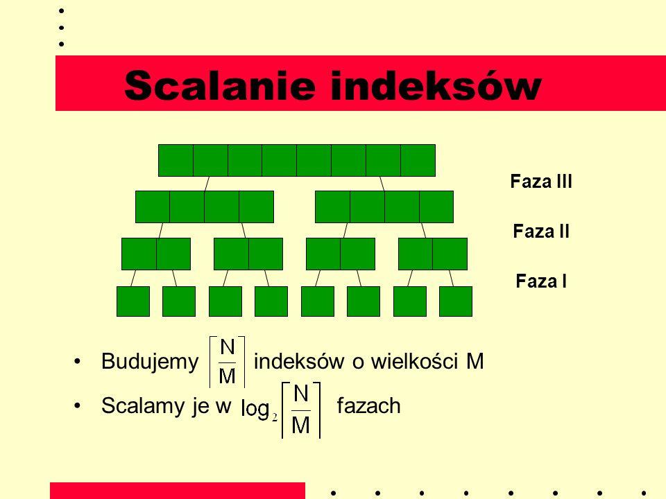 Scalanie indeksów Budujemyindeksów o wielkości M Scalamy je w fazach Faza I Faza II Faza III