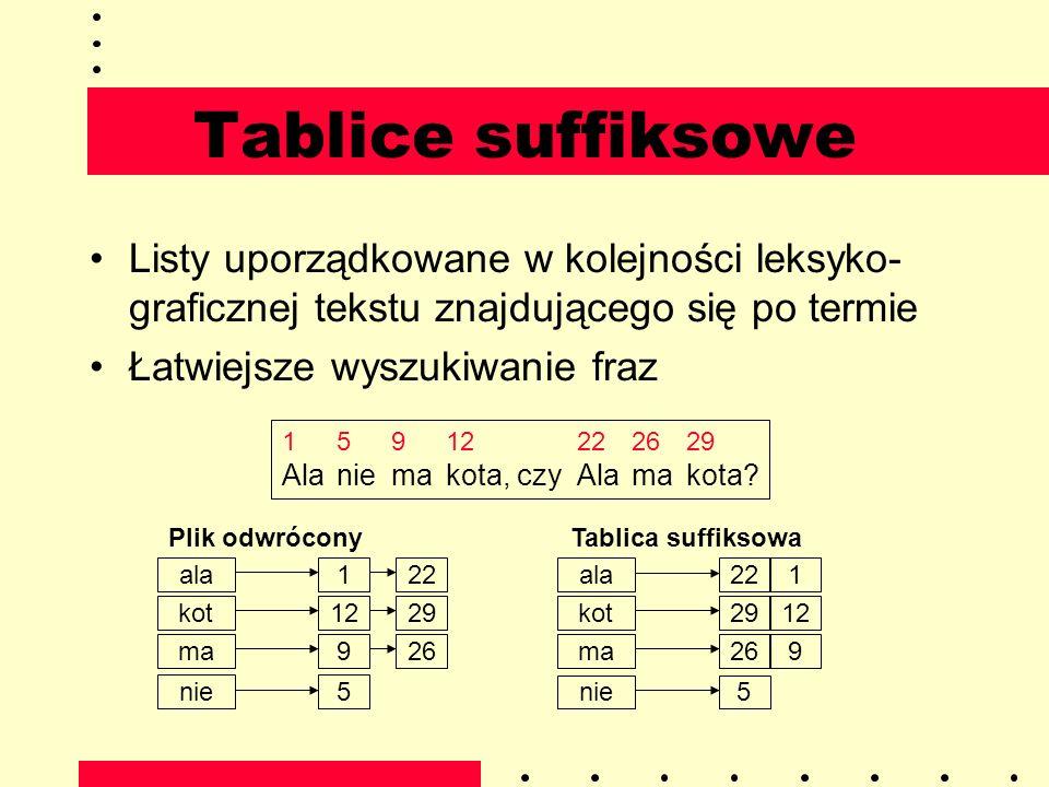 Tablice suffiksowe Listy uporządkowane w kolejności leksyko- graficznej tekstu znajdującego się po termie Łatwiejsze wyszukiwanie fraz 15912222629 Ala