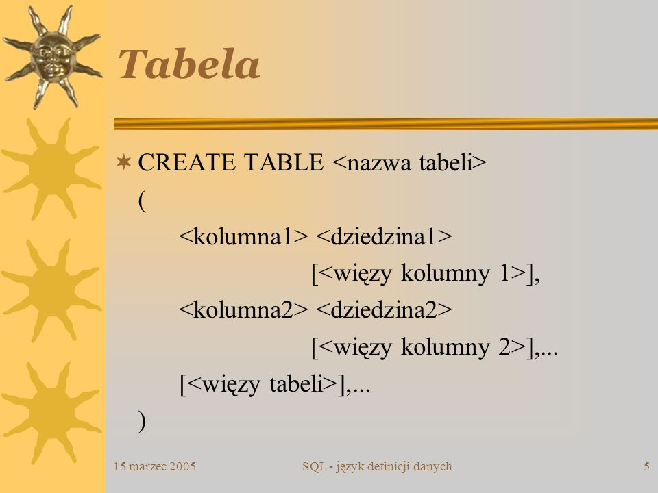 15 marzec 2005SQL - język definicji danych6 Więzy kolumny [CONSTRAINT ] NOT NULL   DEFAULT   PRIMARY KEY   UNIQUE   CHECK   REFERENCES [( )] [ ]