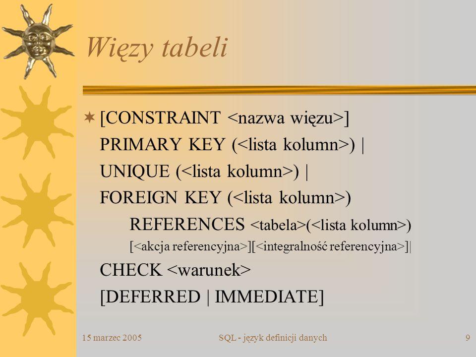 15 marzec 2005SQL - język definicji danych10 Więzy – moment kontroli Spełnienie więzu może być kontrolowane natychmiast po wprowadzeniu, aktualizacji rekordu z tabeli (IMMEDIATE); Może być jednak odroczone do momentu wypełnienia transakcji (DEFERRED); Zmiany więzów nie muszą powodować kontroli całej aktualnej zawartości bazy danych pod kątem ich poprawności (naruszenia więzów dla innych rekordów, które zostały wcześniej wstawione do bazy).