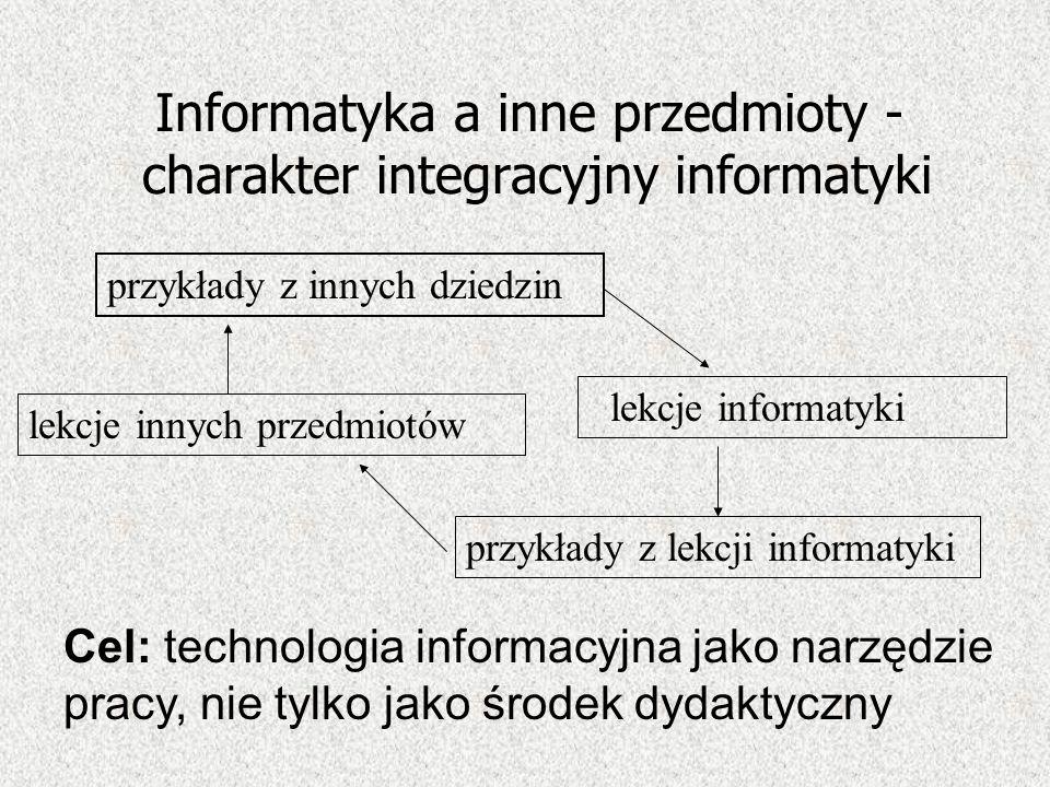 Informatyka a inne przedmioty - charakter integracyjny informatyki przykłady z innych dziedzin lekcje informatyki przykłady z lekcji informatyki lekcj