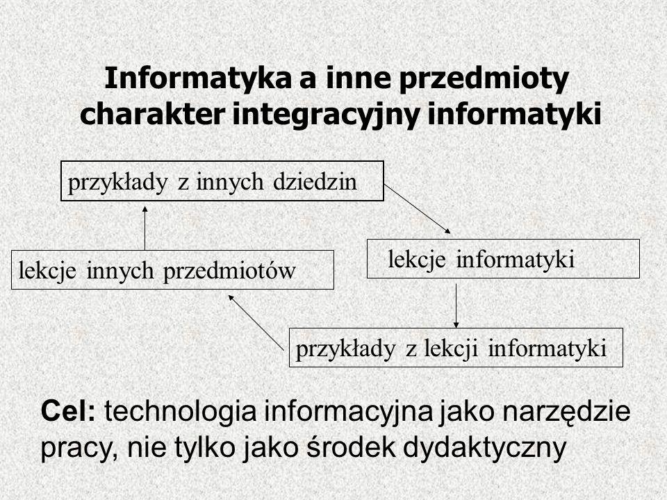 Informatyka a inne przedmioty charakter integracyjny informatyki przykłady z innych dziedzin lekcje informatyki przykłady z lekcji informatyki lekcje