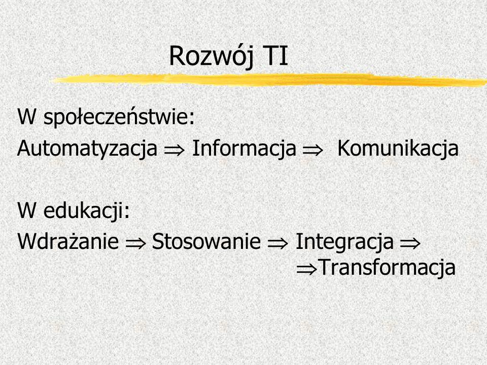 Rozwój TI W społeczeństwie: Automatyzacja Informacja Komunikacja W edukacji: Wdrażanie Stosowanie Integracja Transformacja