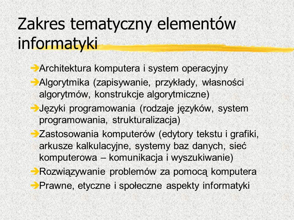 Zakres tematyczny elementów informatyki èArchitektura komputera i system operacyjny èAlgorytmika (zapisywanie, przykłady, własności algorytmów, konstr
