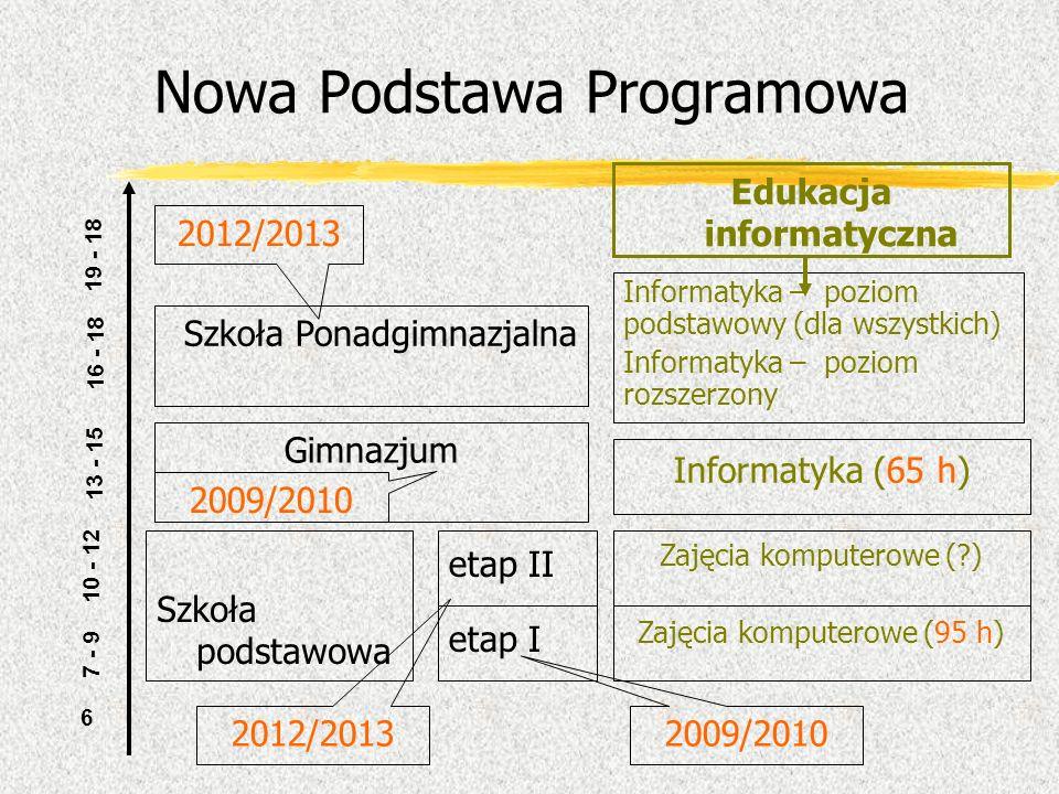 Nowa Podstawa Programowa etap I 7 - 9 6 10 - 12 etap II 13 - 15 16 - 18 Szkoła podstawowa 19 - 18 Szkoła Ponadgimnazjalna Gimnazjum Zajęcia komputerow